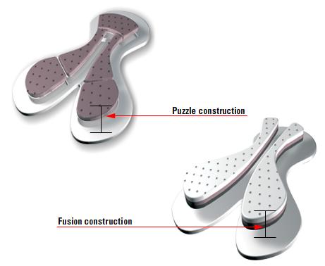 engineered cycling seat pad