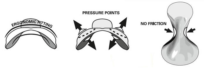 pressure points for bicycle saddle relief